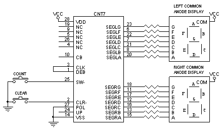 spec sheet: cnt7 dual decade counter with seven segment outputs